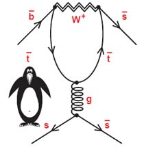 (Image - Penguin)