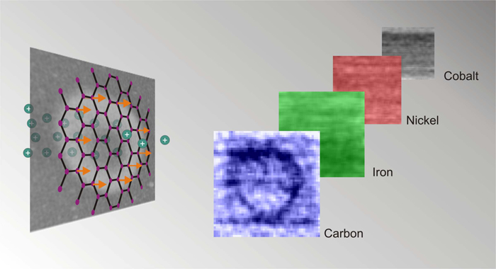 (Image - Magnetized carbon)