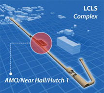 (Image - AMO location on the LCLS)