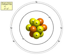 (Image - atom model)