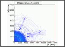 (Image - simulated ATLAS data)