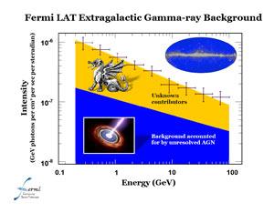 (Image - FGST data)