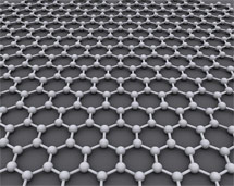(Image - graphene's structure)