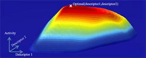 (Image - 3-D volcano plot)